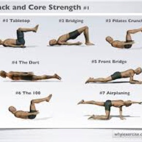 Injury Prevention In Swimming Series: Back