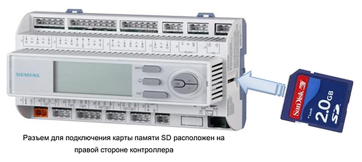 Автоматизация ИТП