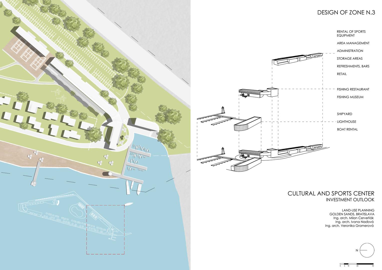 design of zone n.3.jpeg