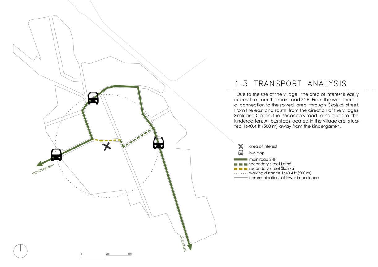 transport analysis.jpg