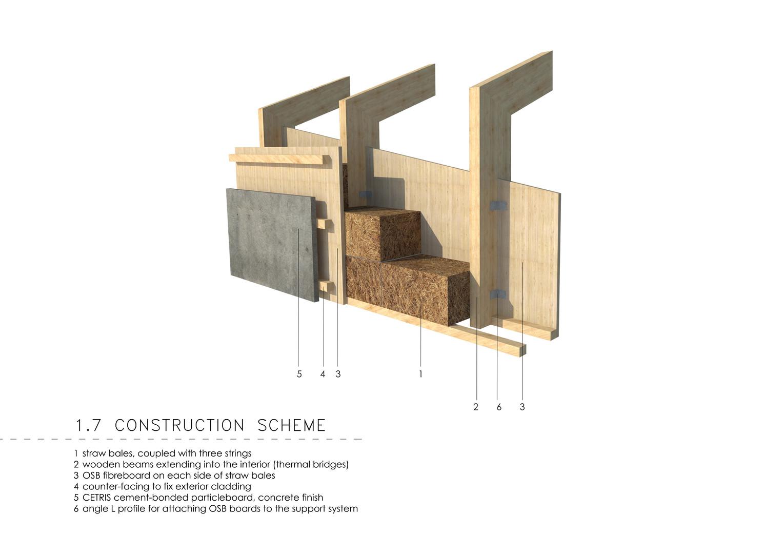 construction scheme.jpg