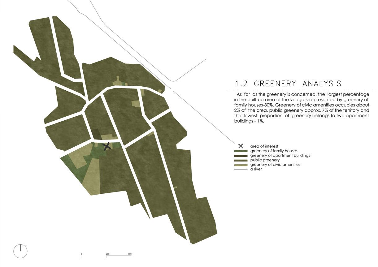 greenery analysis.jpg