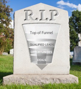 The Sales Funnel is Dead