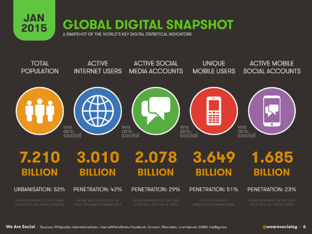 globaldigitalsnapshot.png