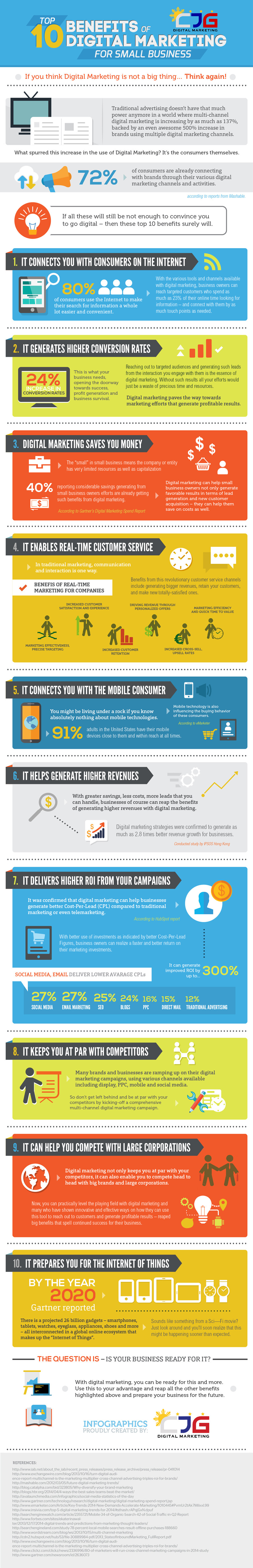 Top_10_Benefits_of_Digital_Marketing_for_Small_Business.jpg