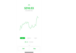 Square's Cash App: A New Place To Buy And Sell Bitcoin?