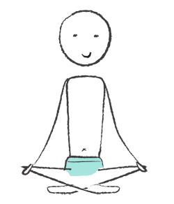 L'Histoire du yoga, entre traditions et revendications