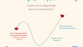 Rupture amoureuse - Ep. 3 : quand suis-je prêt.e à me lancer dans une nouvelle relation ?