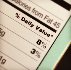 nutrition facts panel percent daily value %dv