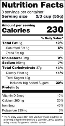 nutritional panel nutrition facts calories 2016 nlea
