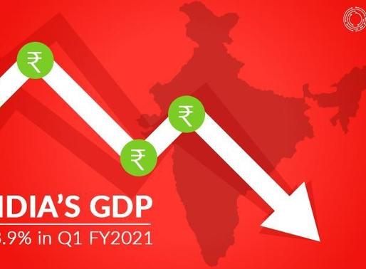 COVID- hit India's GDP contracts by 23.9% in the first quarter of Financial Year 2020-2021