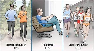 ריצה ובעיות ברכיים