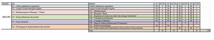 ECTS CPI.jpg