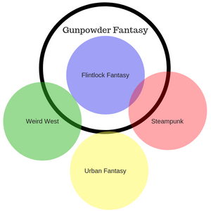 Flintlock Fantasy vs Gunpowder Fantasy (and a few others)