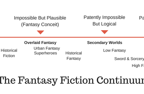 The Fantasy Conceit