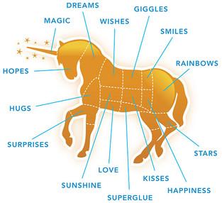 Unicorn Burgers