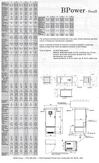 400HZ hanger installed power unit 2 B GSE Group