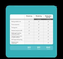 Наша маркетингова команда надасть вам безкоштовні брошури та маркетингові матеріали на замовлення під брендом вашої компанії  Брошура - це спеціалізована для ринку інформація зі схуднення, триатлону, оздоровлення та багато іншого