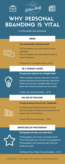 Infographic depicting the importance of personal branding.