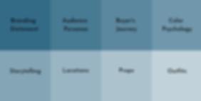 Main Factors in Personal Branding, digial marketing, branding statement, audienc personas,storytelling, branding