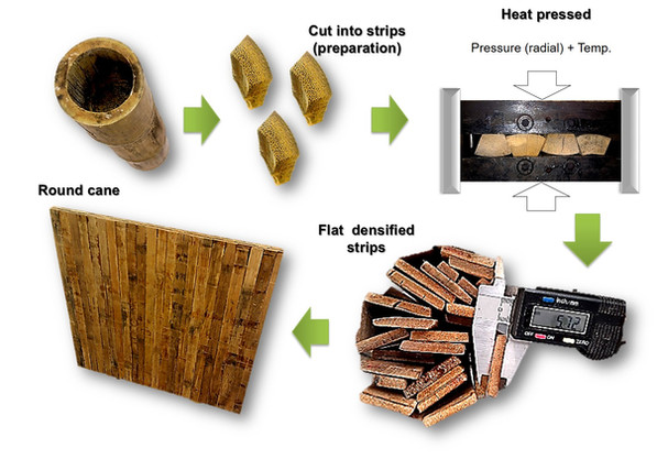 G-XLam-Bamboo Guadua panels-manufacturing process a.jpg