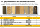 UV light and water absortion tests of bamboo Plastiguadua beams.jpg
