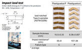 Impact Izod test of bamboo Plastiguadua beams.jpg