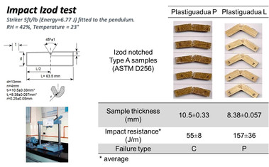 Impact Izod test of bamboo Plastiguadua beams.jpg