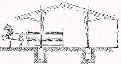 Horse stables, Bucaramanga