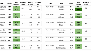 Marked PPM Overview: NFL