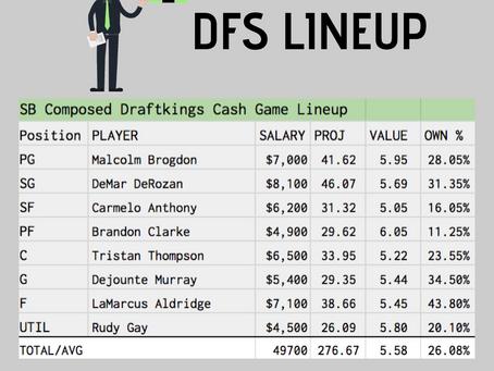 FREE NBA DFS Lineup - 1/17/20