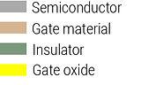 CMOS materials.jpg