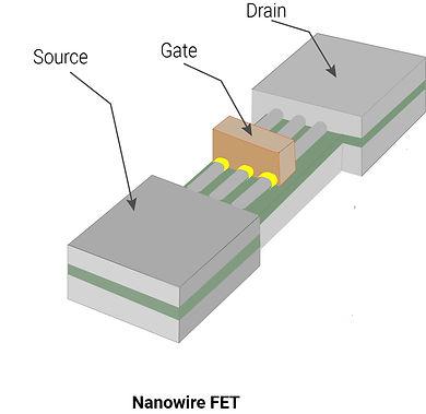 Nanowire FET.jpg
