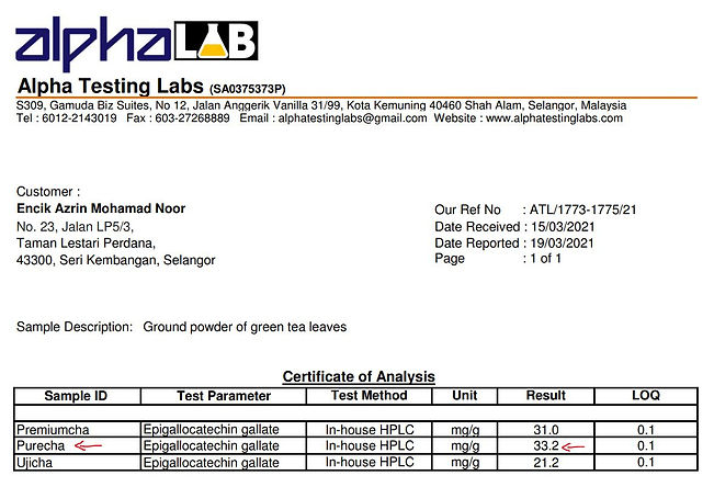 Alpha Lab_Purecha_EGCG Test_FINAL_230321