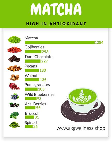 Matcha Antioxidant.png