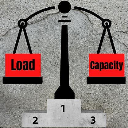 Load vs capacity (1).png
