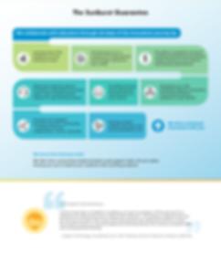 SunburstDigital_infographic-1.png