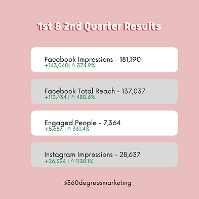 360 Results (1).png