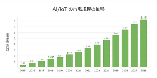 graph.a1d17282.png