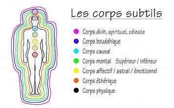 corps-subtils-1.jpg