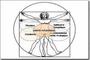 santé_holistique.jfif