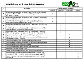 20210310 QMC HUI Brigada Ciclista Ciudad