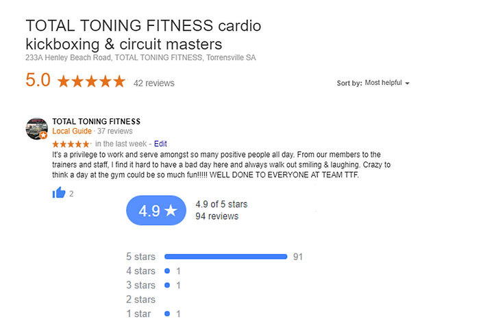 testimonials and star rating for total toning fitness kickboxing gym