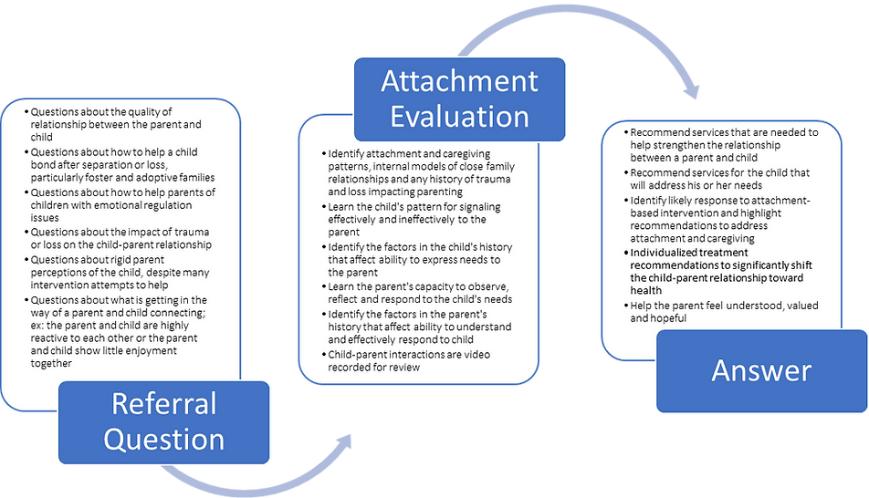 Type-of-Evaluation-Attachment-Large.png