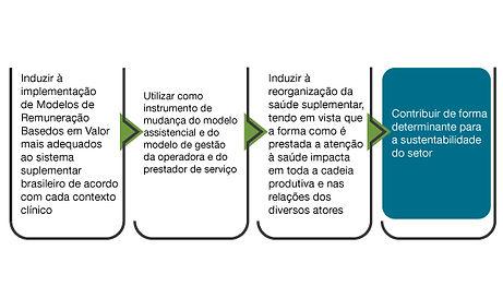 modelos-remuneracao-fluxo.jpg
