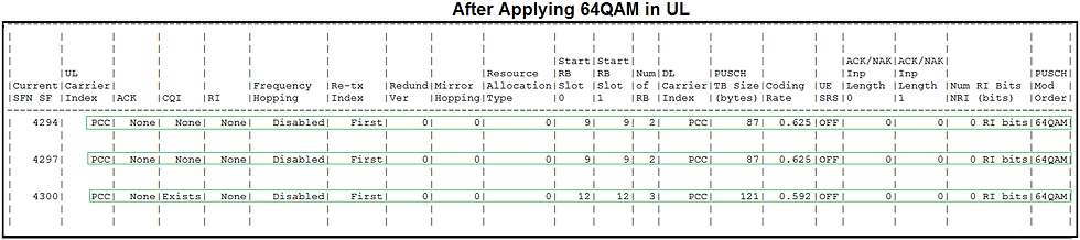 after 64qam activation
