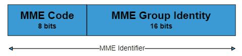 mme identifier