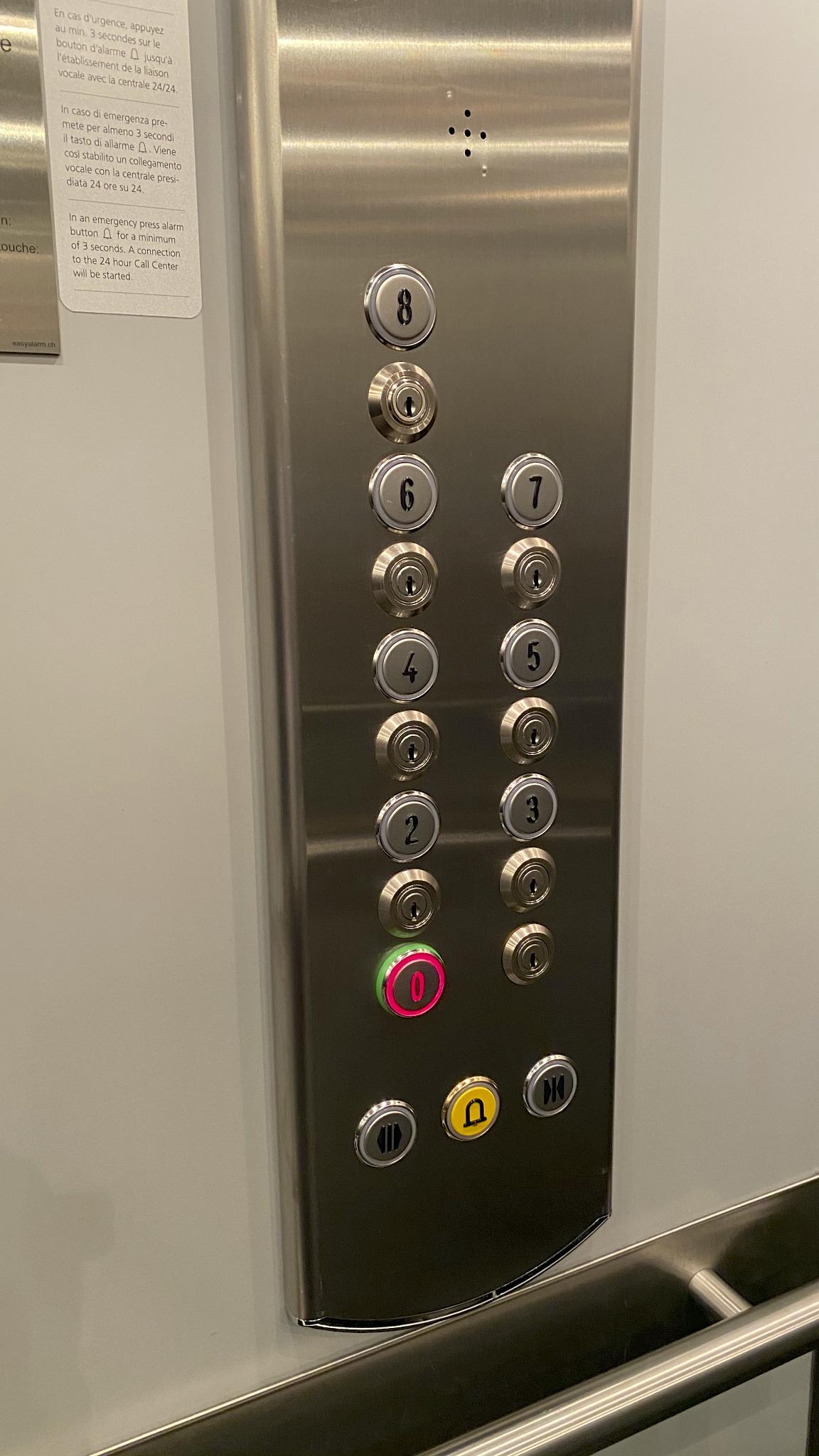 Zugang zur Wohnung nur mit dem Wohnungs-Schlüssel