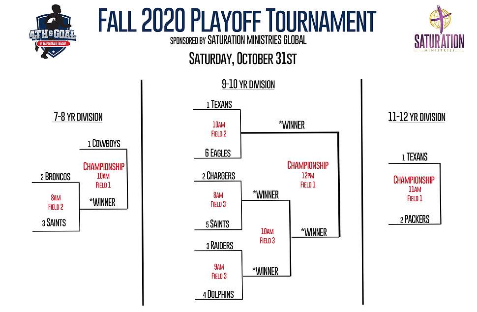 Fall 2020 Playoff Bracket copy.jpg