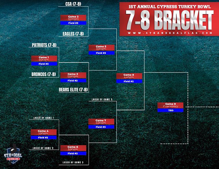 7-8 4G_bracket.JPG